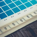 blog_din-formate